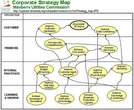 google strategy in 2010 Full-text paper (pdf): google's business strategy 2  google's  recruitment strategy revealed available from:  january 2010.