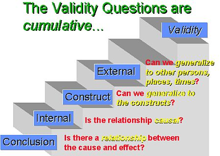 validity step