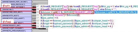 URL กับ REQUEST_URI
