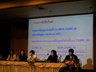 ผู้รับผิดชอบฐานข้อมูลด้านต่าง ๆ ของประเทศไทย