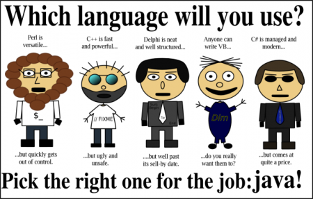แล้วคุณเลือกภาษาไทยกันหล่ะครับ