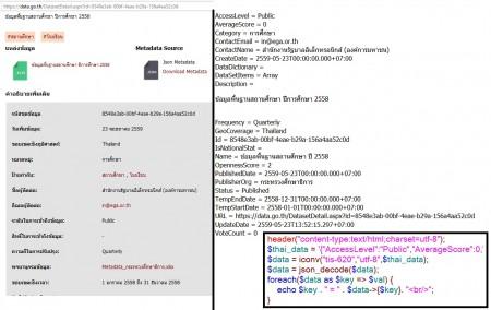 ข้อมูลโรงเรียนในประเทศไทยมีอีเมลไม่ถึงครึ่ง