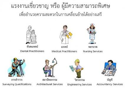 เรียนอะไร จะได้มีอาชีพใน asean