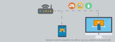 smartphone desktop wifi