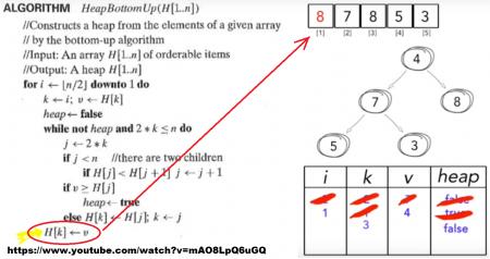 ภาพนี้แสดงว่า 4 ถูกแทนด้วย 8 และ 8 จะถูกแทนด้วย 4  แนวนั้น