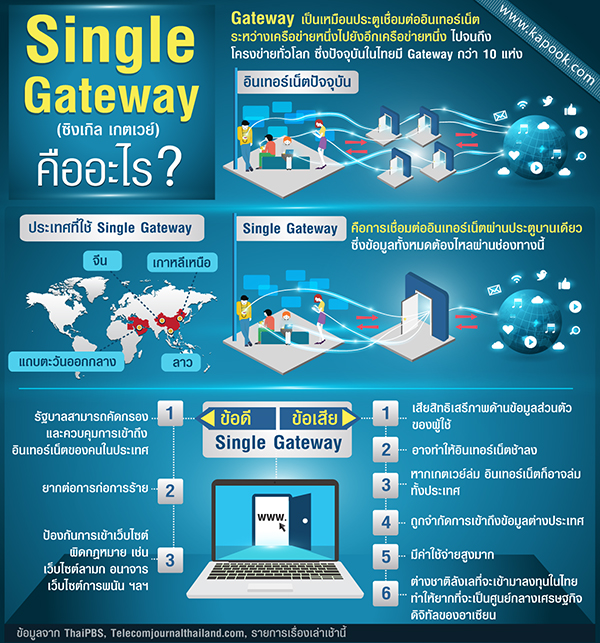 info singlegateway