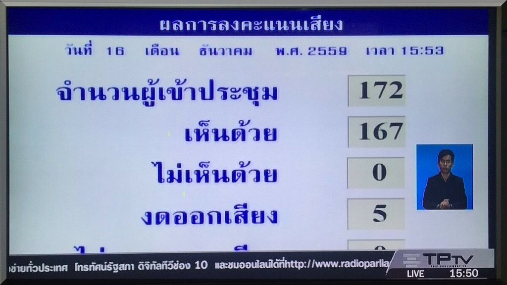 ผล vote ict law