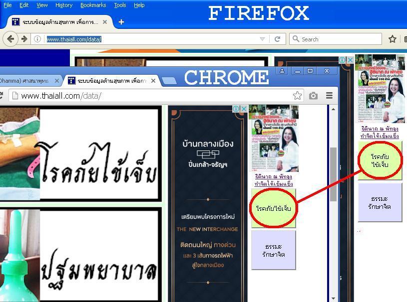 เทียบ line break ใน chrome กับ firefox