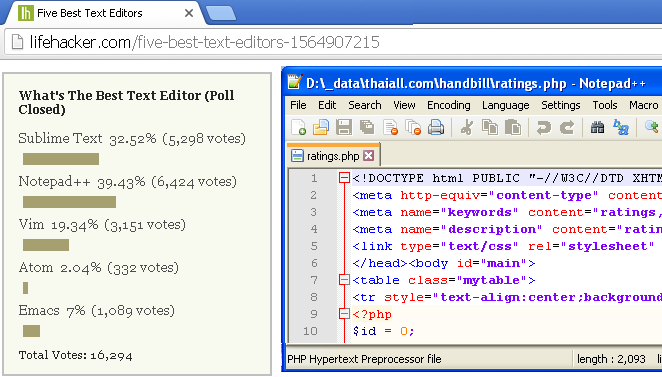 notepad++ is free editor for programmer