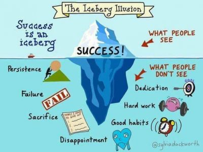 success @Sylviaduckworth