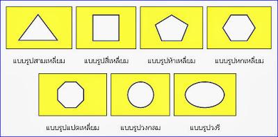 บทเรียนที่ 2 วาดรูปทรงสีเหลี่ยมแรก