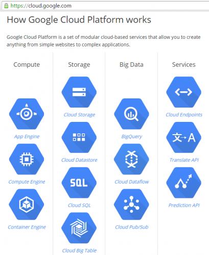 google cloud เป็นอีกทางเลือกหลังใช้ dreamhost