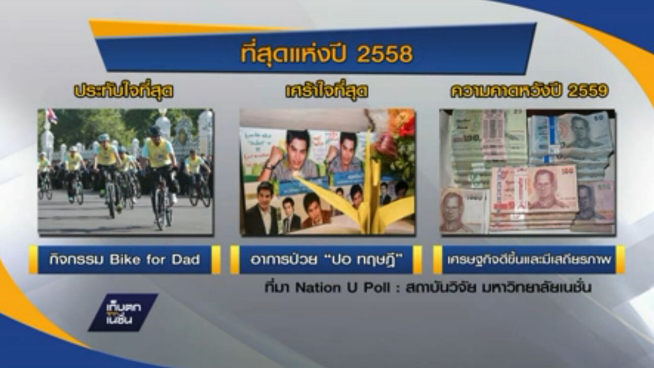 nation u poll